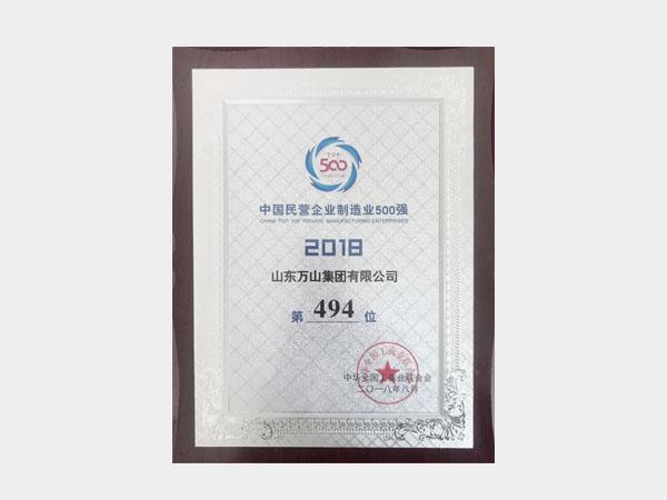 2018 China Top 500 Private Enterprises Manufacturing