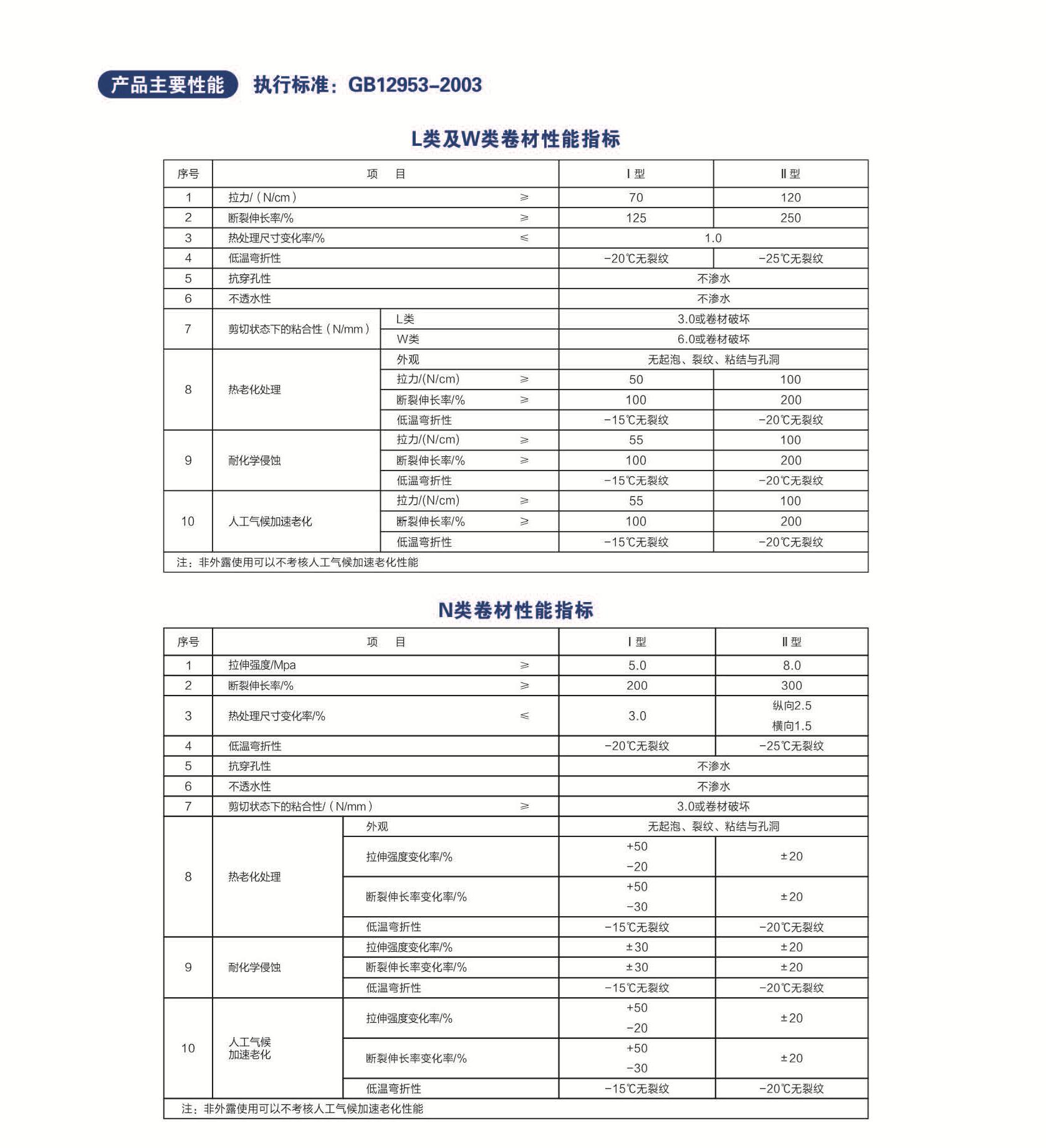 LX氯化聚乙烯防水卷材 (2)